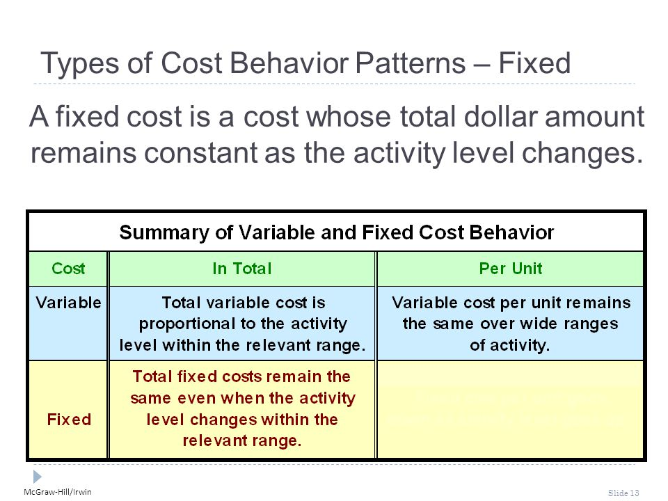 McGraw-Hill/Irwin Slide 13 A fixed cost is a cost whose total dollar amount remains constant as the activity level changes. Types of Cost Behavior Pat