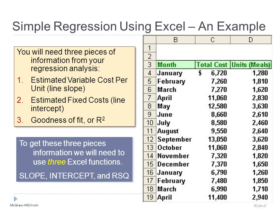 McGraw-Hill/Irwin Slide 47 Simple Regression Using Excel – An Example You will need three pieces of information from your regression analysis: 1.Estim