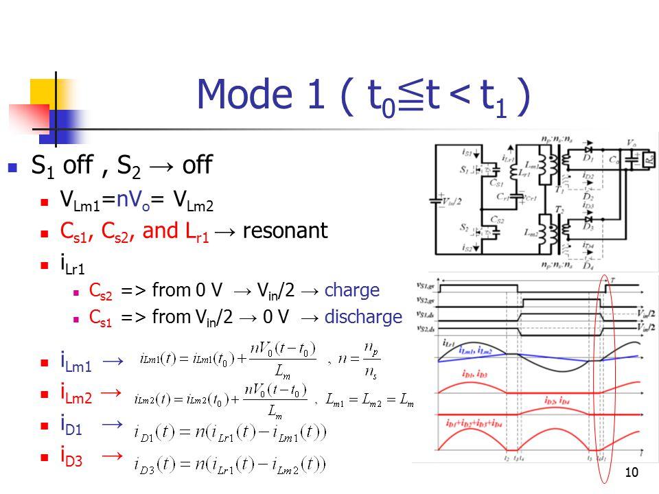 10 Mode 1 ( t 0 ≦ t < t 1 ) S 1 off, S 2 → off V Lm1 =nV o = V Lm2 C s1, C s2, and L r1 → resonant i Lr1 C s2 => from 0 V → V in /2 → charge C s1 => from V in /2 → 0 V → discharge i Lm1 → i Lm2 → i D1 → i D3 →