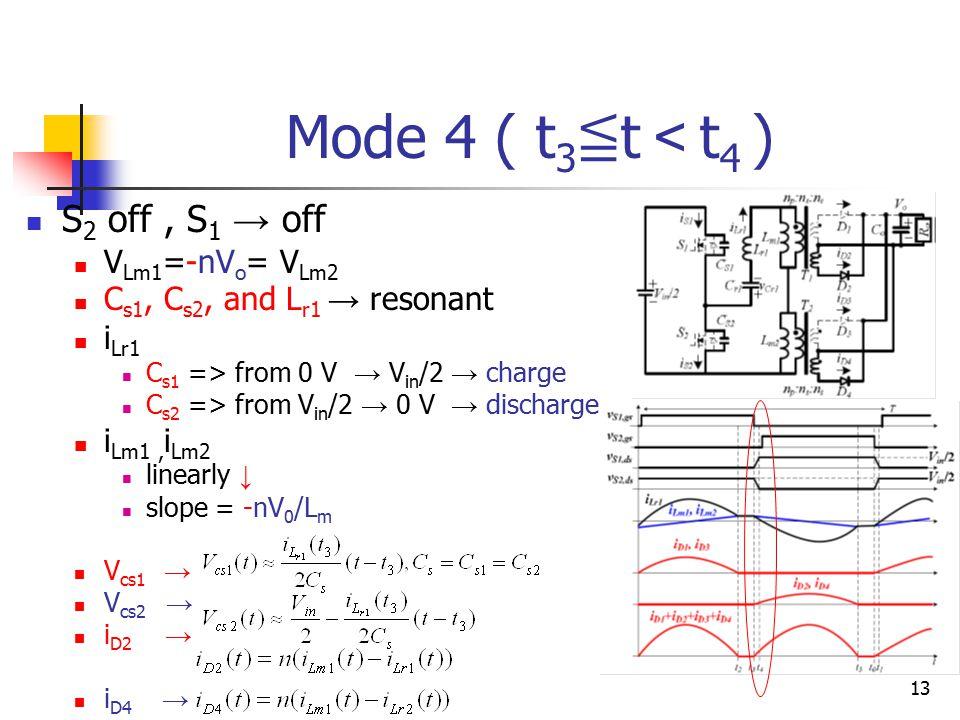 13 Mode 4 ( t 3 ≦ t < t 4 ) S 2 off, S 1 → off V Lm1 =-nV o = V Lm2 C s1, C s2, and L r1 → resonant i Lr1 C s1 => from 0 V → V in /2 → charge C s2 => from V in /2 → 0 V → discharge i Lm1, i Lm2 linearly ↓ slope = -nV 0 /L m V cs1 → V cs2 → i D2 → i D4 →