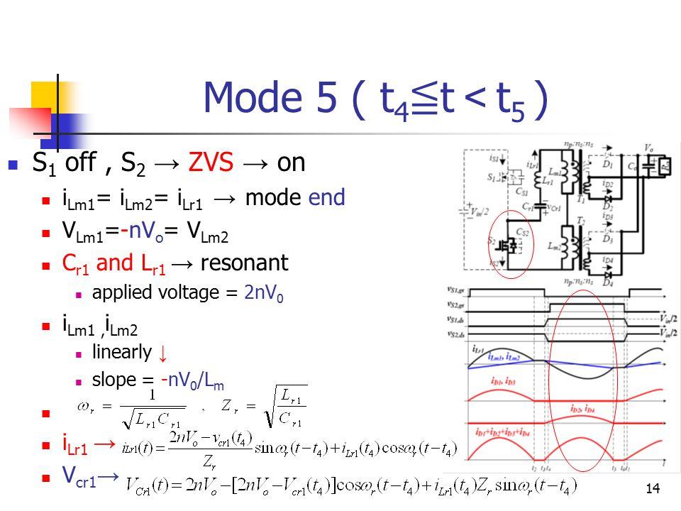14 Mode 5 ( t 4 ≦ t < t 5 ) S 1 off, S 2 → ZVS → on i Lm1 = i Lm2 = i Lr1 → mode end V Lm1 =-nV o = V Lm2 C r1 and L r1 → resonant applied voltage = 2nV 0 i Lm1, i Lm2 linearly ↓ slope = -nV 0 /L m i Lr1 → V cr1 →