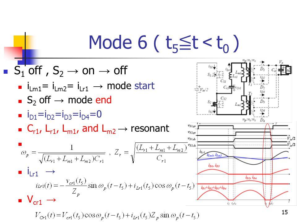 15 Mode 6 ( t 5 ≦ t < t 0 ) S 1 off, S 2 → on → off i Lm1 = i Lm2 = i Lr1 → mode start S 2 off → mode end i D1 =i D2 =i D3 =i D4 =0 C r1, L r1, L m1, and L m2 → resonant i Lr1 → V cr1 →