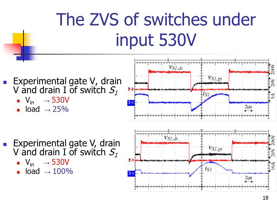 19 The ZVS of switches under input 530V Experimental gate V, drain V and drain I of switch S 1 V in → 530V load → 25% Experimental gate V, drain V and drain I of switch S 1 V in → 530V load → 100%