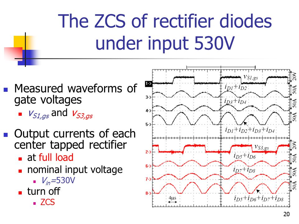 20 The ZCS of rectifier diodes under input 530V Measured waveforms of gate voltages v S1,gs and v S3,gs Output currents of each center tapped rectifier at full load nominal input voltage V in =530V turn off ZCS