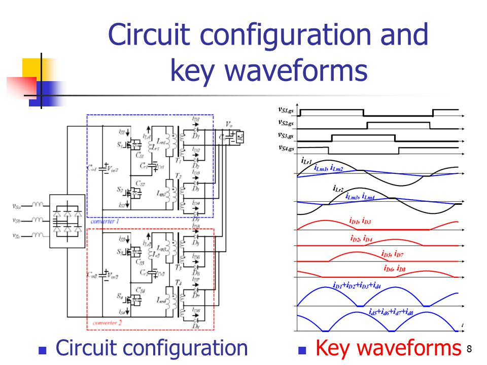 8 Circuit configuration and key waveforms Key waveforms Circuit configuration
