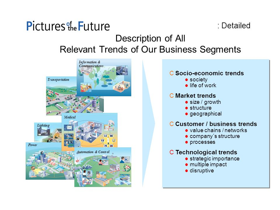 : Detailed Description of All Relevant Trends of Our Business Segments CSocio-economic trends society life of work CMarket trends size / growth structure geographical CCustomer / business trends value chains / networks company´s structure processes CTechnological trends strategic importance multiple impact disruptive Transportation Power Information & Communications Medical Automation & Control Lighting
