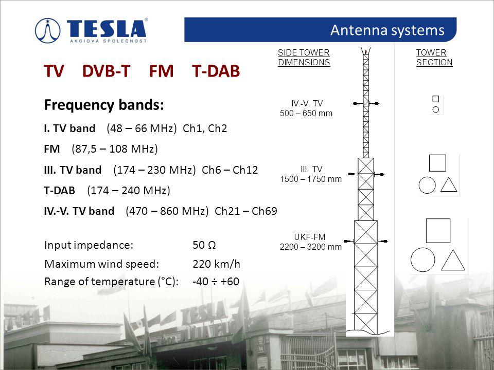 Antény a vysílače DVB-T Antenna systems TV DVB-T FM T-DAB Frequency bands: I. TV band (48 – 66 MHz) Ch1, Ch2 FM (87,5 – 108 MHz) III. TV band (174 – 2