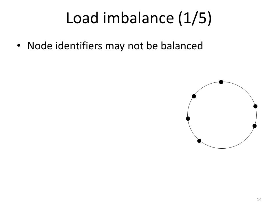 Load imbalance (1/5) Node identifiers may not be balanced 14
