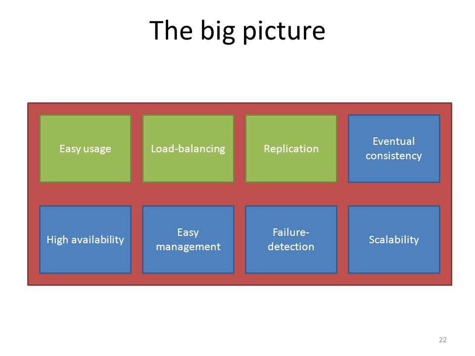 The big picture Easy usageLoad-balancingReplication High availability Easy management Failure- detection Eventual consistency Scalability 22