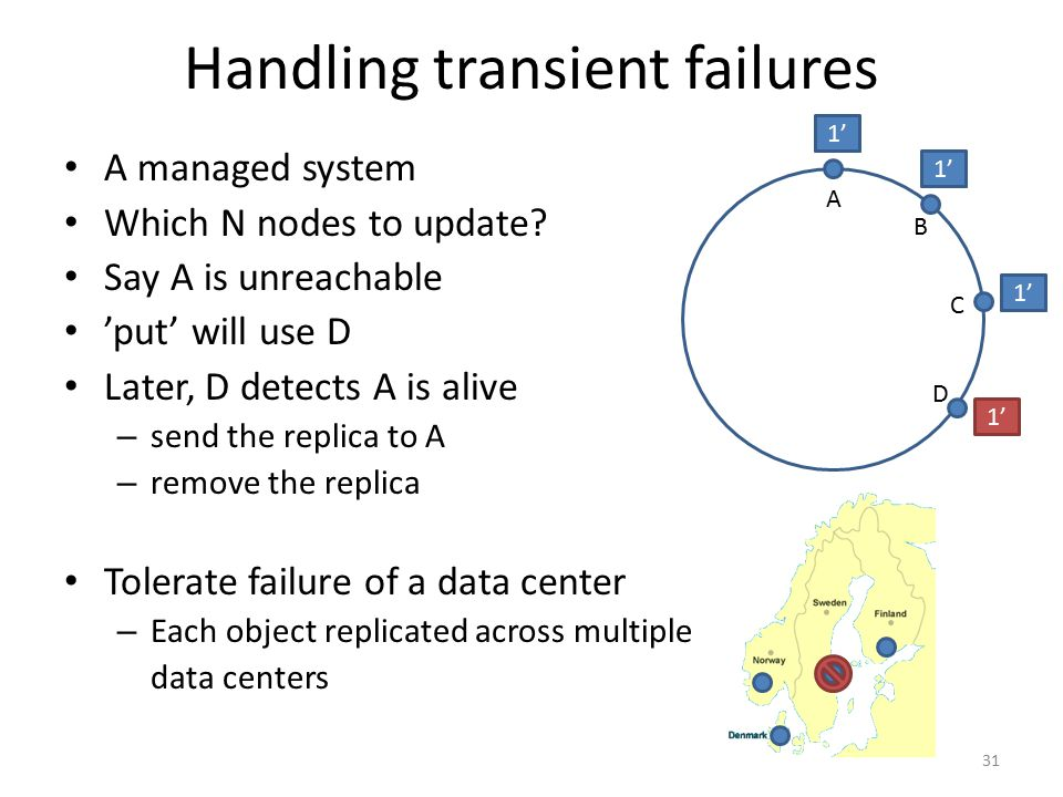 Handling transient failures A managed system Which N nodes to update.