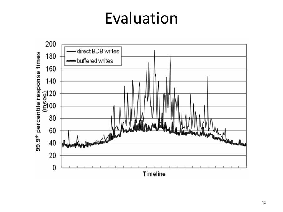 Evaluation 41