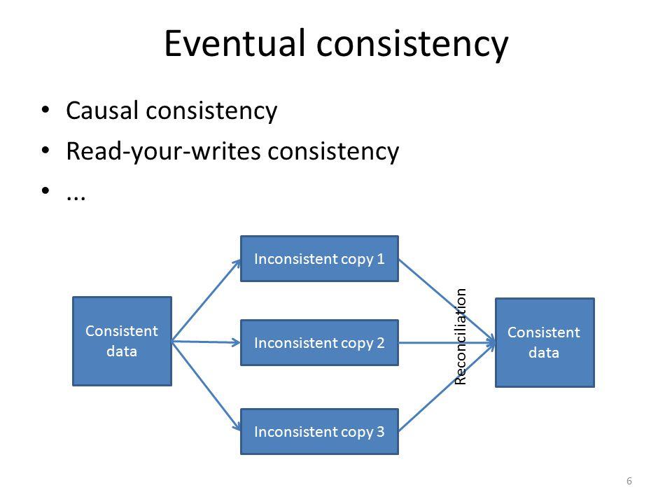 Eventual consistency Causal consistency Read-your-writes consistency...