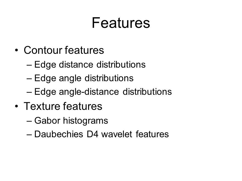 Features Contour features –Edge distance distributions –Edge angle distributions –Edge angle-distance distributions Texture features –Gabor histograms –Daubechies D4 wavelet features