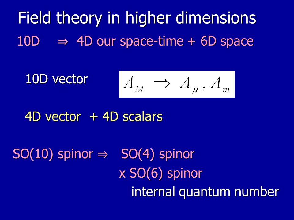 Magnetized brane-models Magnetic flux M D4 Magnetic flux M D4 2 2 2 2 4 1 ++ + 1 +- +1 -+ + 1 -- 4 1 ++ + 1 +- +1 -+ + 1 -- ・・・ ・・・・・・ ・・・ ・・・ ・・・・・・ ・・・ Magnetic flux M Δ(27) (Δ(54)) 3 3 1 3 3 1 6 2 x 3 1 6 2 x 3 1 9 ∑1 n n=1, …,9 9 ∑1 n n=1, …,9 (1 1 +∑2 n n=1, …,4) (1 1 +∑2 n n=1, …,4) ・・・ ・・・・・・・ ・・ ・・・ ・・・・・・・ ・・