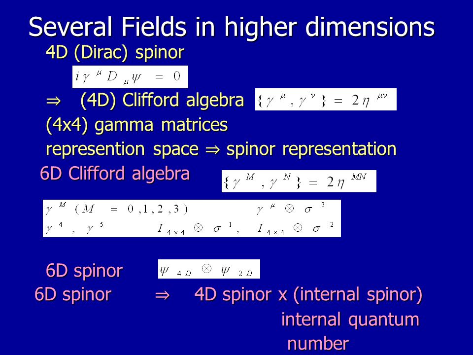 2.Extra dimensions with magnetic fluxes: basic tools 2-1.