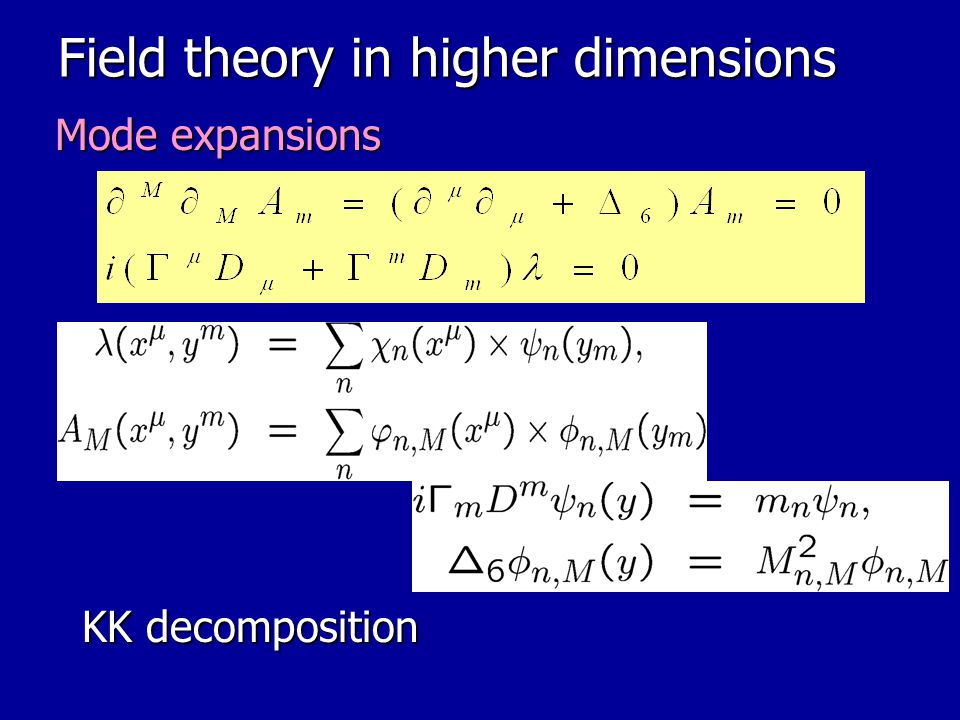Higher Dimensional SYM theory with flux Cremades, Ibanez, Marchesano, ' 04 The wave functions eigenstates of corresponding internal Dirac/Laplace operator.