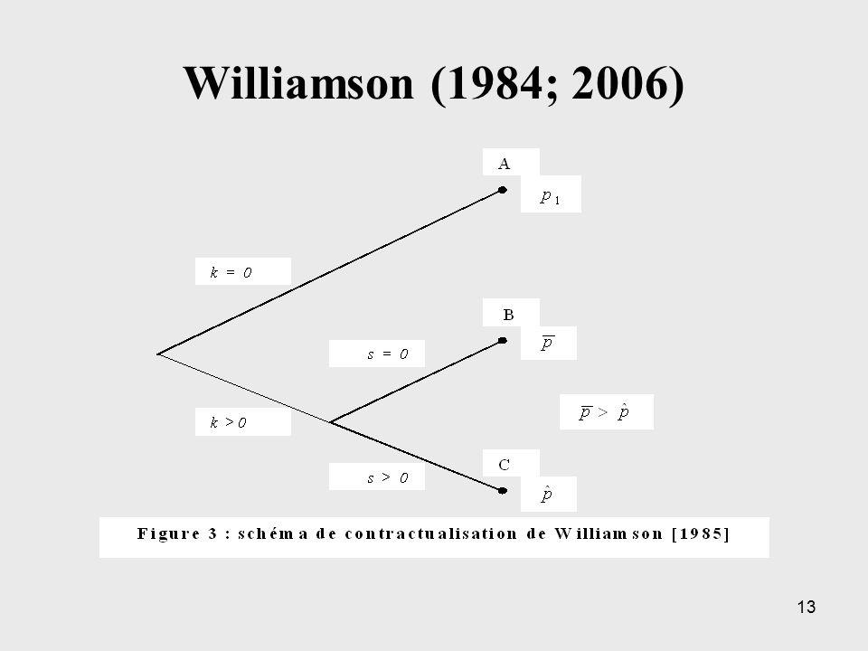 13 Williamson (1984; 2006)