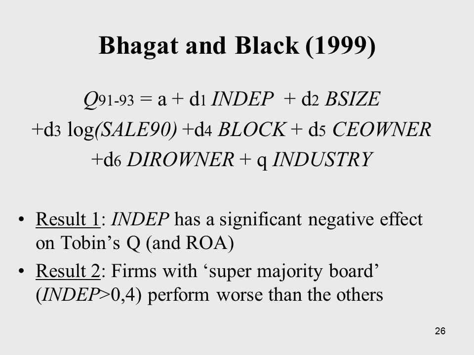 26 Bhagat and Black (1999) Q 91-93 = a + d 1 INDEP + d 2 BSIZE +d 3 log(SALE90) +d 4 BLOCK + d 5 CEOWNER +d 6 DIROWNER + q INDUSTRY Result 1: INDEP ha