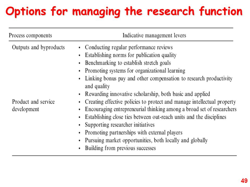49 Options for managing the research function