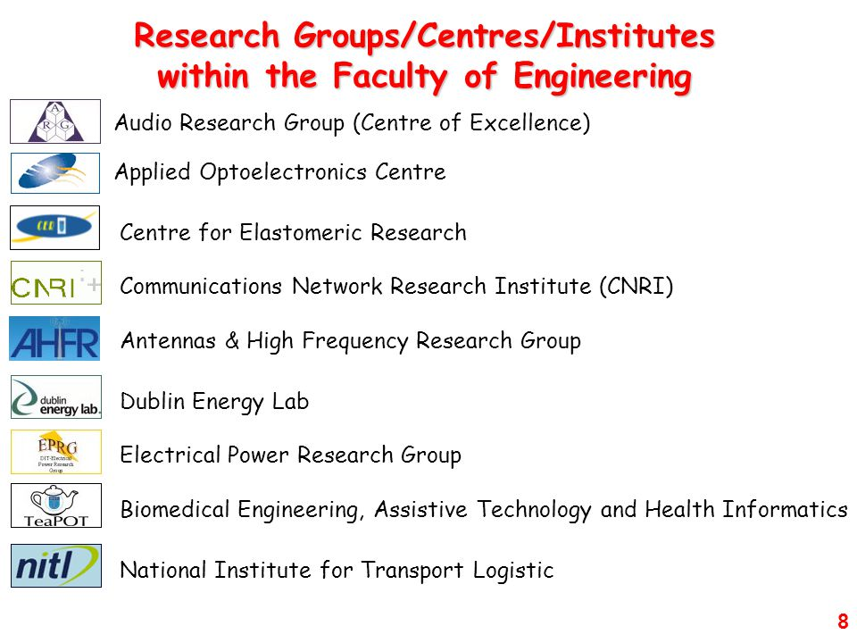 8 Audio Research Group (Centre of Excellence) Research Groups/Centres/Institutes within the Faculty of Engineering Antennas & High Frequency Research Group Applied Optoelectronics Centre Communications Network Research Institute (CNRI)Dublin Energy LabElectrical Power Research GroupCentre for Elastomeric ResearchNational Institute for Transport LogisticBiomedical Engineering, Assistive Technology and Health Informatics