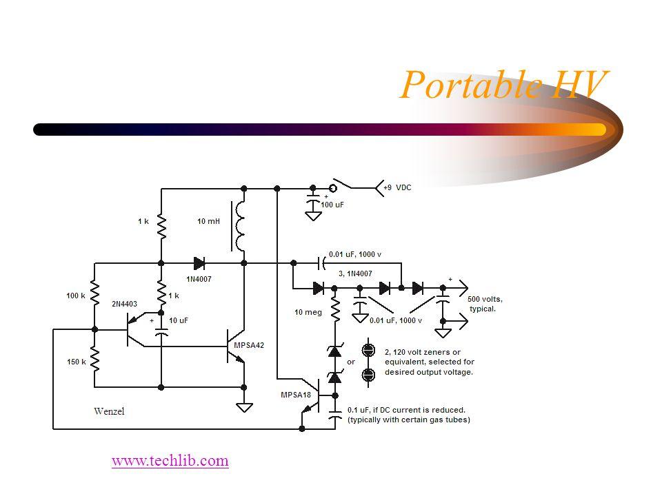 Portable HV www.techlib.com