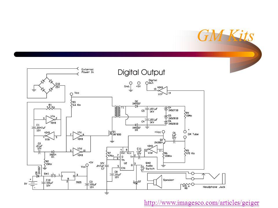 GM Kits http://www.imagesco.com/articles/geiger