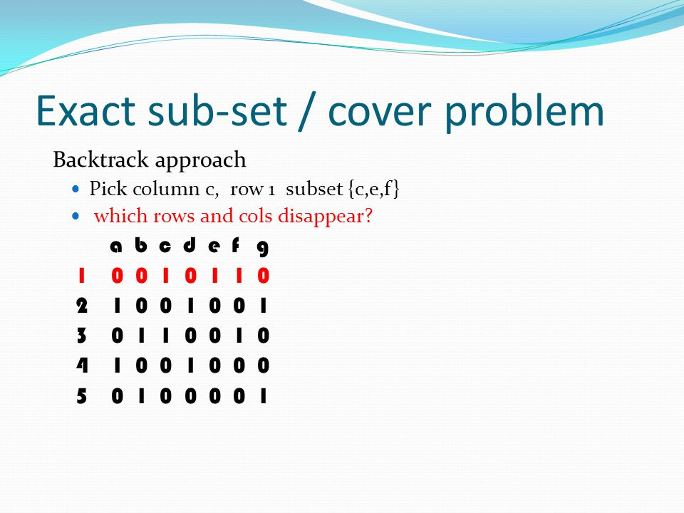 Exact sub-set / cover problem Backtrack approach Pick column c, row 1 subset {c,e,f} which rows and cols disappear? a b c d e f g 1 0 0 1 0 1 1 0 2 1
