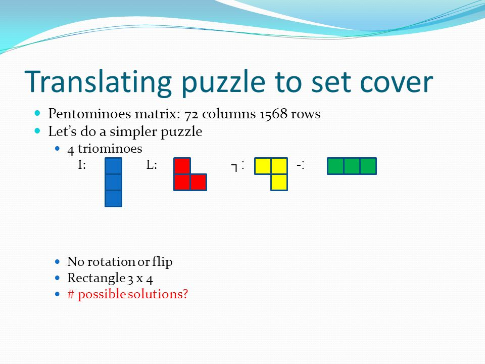 Translating puzzle to set cover Pentominoes matrix: 72 columns 1568 rows Let's do a simpler puzzle 4 triominoes I: L: ┐: -: No rotation or flip Rectan