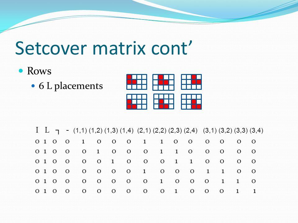 Setcover matrix cont' Rows 6 L placements I L ┐ - (1,1) (1,2) (1,3) (1,4) (2,1) (2,2) (2,3) (2,4) (3,1) (3,2) (3,3) (3,4) 0 1 0 0 1 0 0 0 1 1 0 0 0 0
