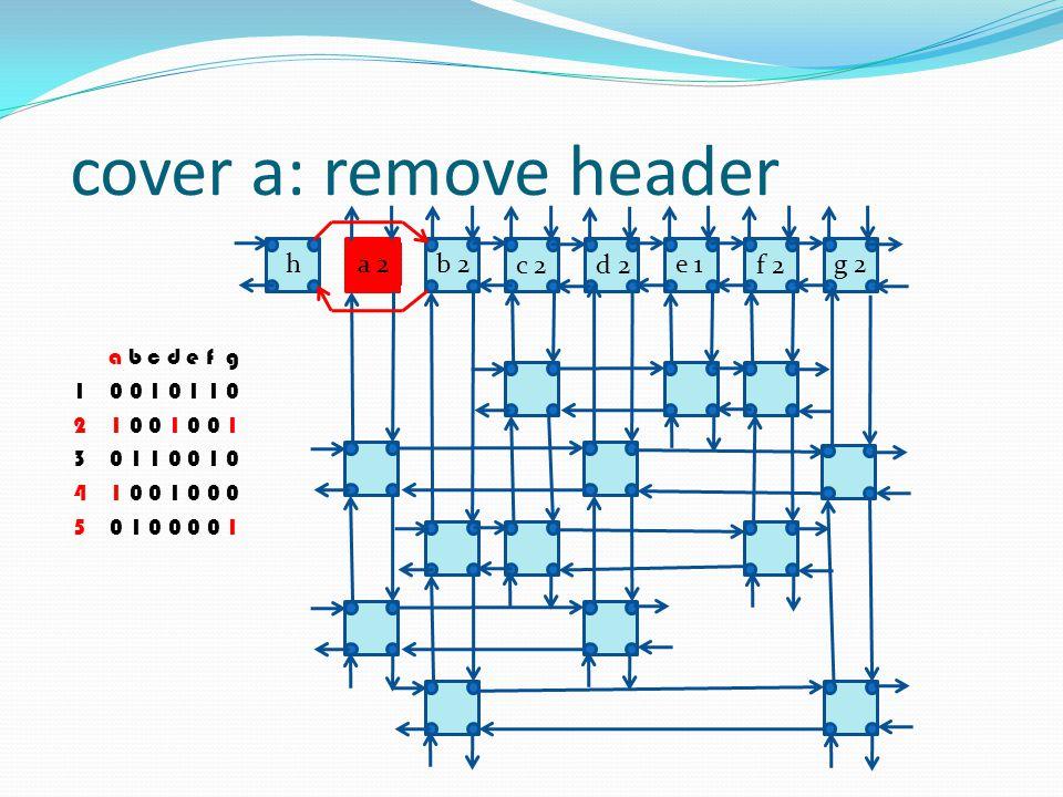 cover a: remove header h a 2 b 2 c 2 d 2 e 1 f 2 g 2 a b c d e f g 1 0 0 1 0 1 1 0 2 1 0 0 1 0 0 1 3 0 1 1 0 0 1 0 4 1 0 0 1 0 0 0 5 0 1 0 0 0 0 1