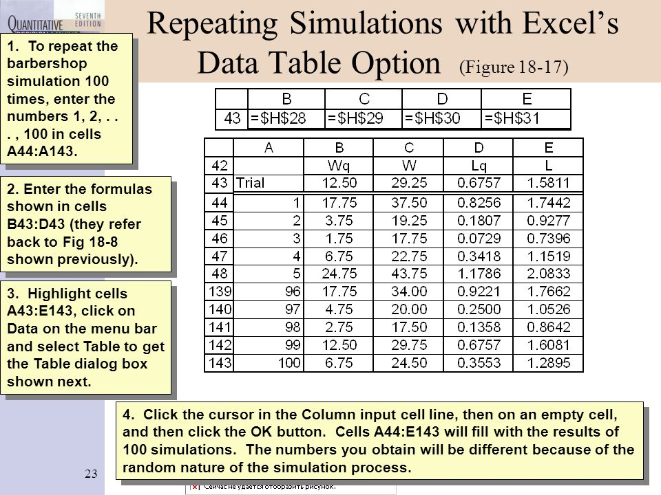 23 Repeating Simulations with Excel's Data Table Option (Figure 18-17) 1. To repeat the barbershop simulation 100 times, enter the numbers 1, 2,..., 1