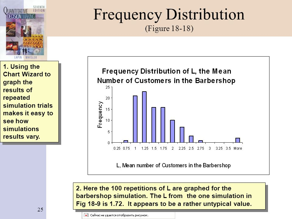 25 Frequency Distribution (Figure 18-18) 1. Using the Chart Wizard to graph the results of repeated simulation trials makes it easy to see how simulat