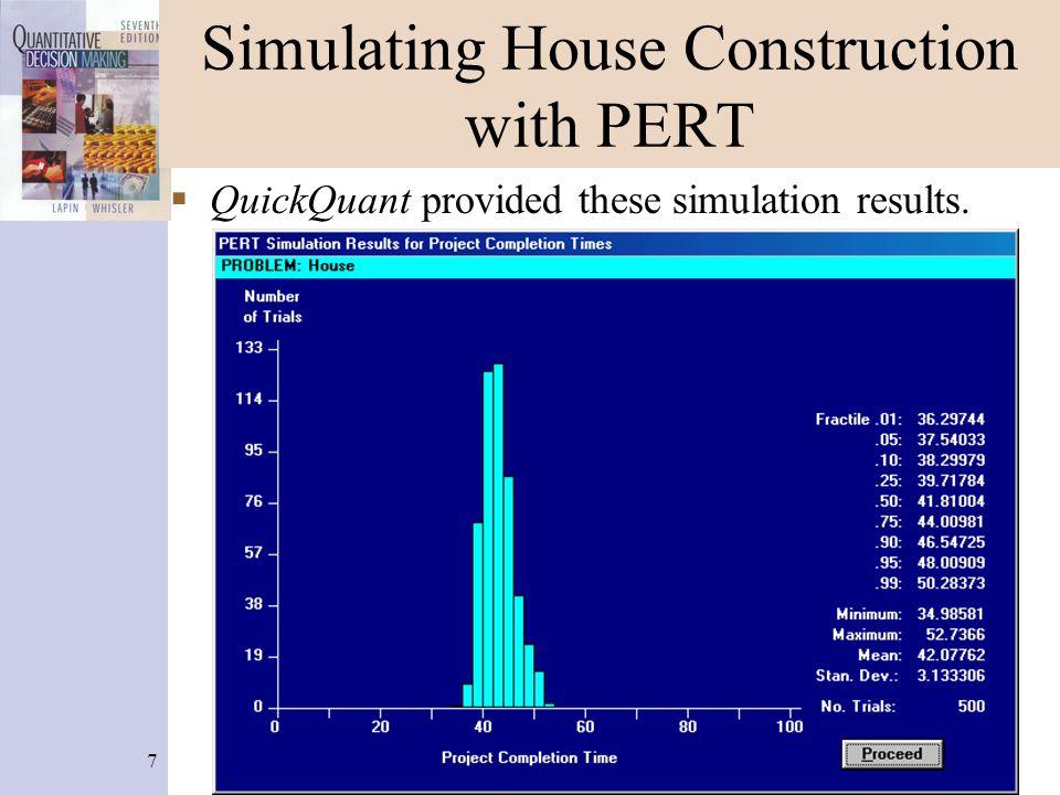 18 Inventory Simulation Formulas Simulation detail formulas.