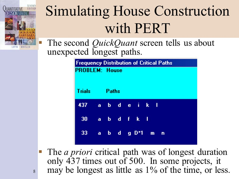 8 Simulating House Construction with PERT  The second QuickQuant screen tells us about unexpected longest paths.  The a priori critical path was of