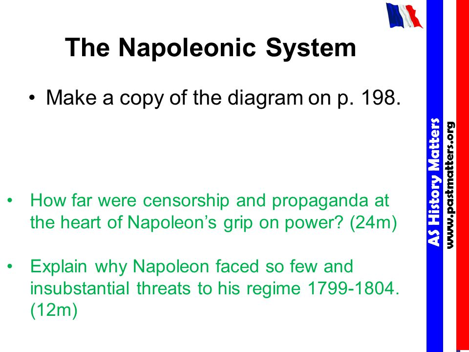 AS History Matters www.pastmatters.org AS History Matters www.pastmatters.org The Napoleonic System Make a copy of the diagram on p.