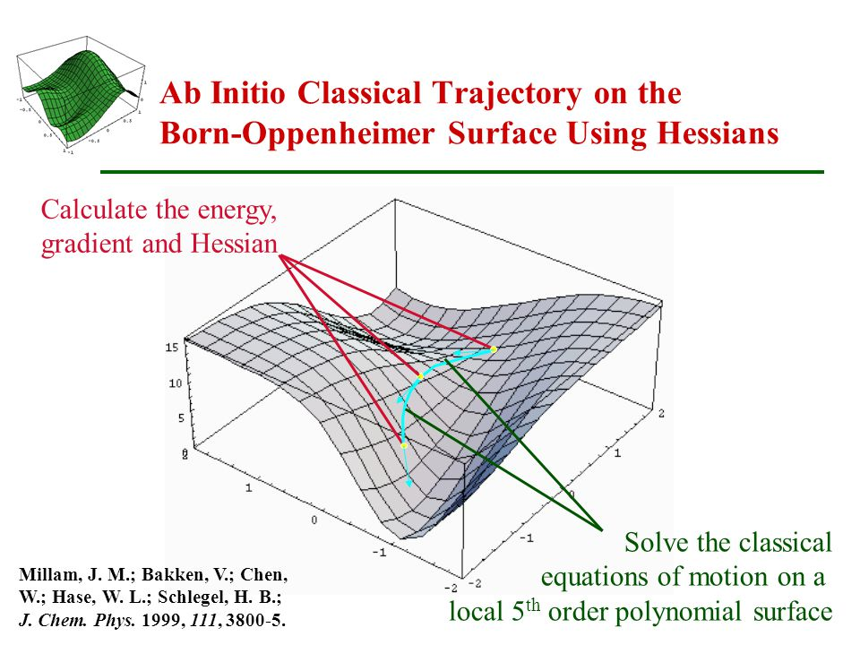 Ab Initio Classical Trajectory on the Born-Oppenheimer Surface Using Hessians Calculate the energy, gradient and Hessian Solve the classical equations of motion on a local 5 th order polynomial surface Millam, J.