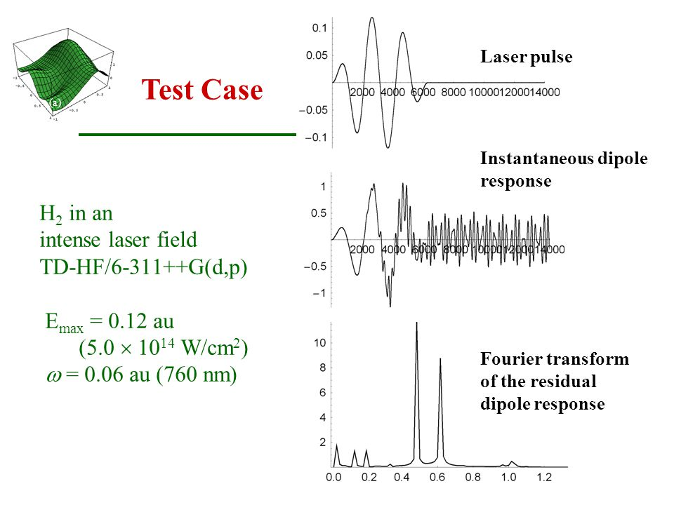 Test Case (a) (b) (c) H 2 in an intense laser field TD-HF/6-311++G(d,p) E max = 0.12 au (5.0  10 14 W/cm 2 )  = 0.06 au (760 nm) Laser pulse Instantaneous dipole response Fourier transform of the residual dipole response