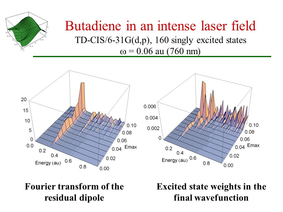 Butadiene in an intense laser field TD-CIS/6-31G(d,p), 160 singly excited states  = 0.06 au (760 nm) Fourier transform of the residual dipole Excited state weights in the final wavefunction