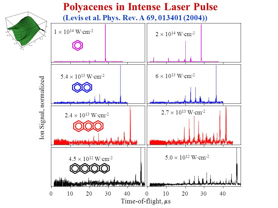 Polyacenes in Intense Laser Pulse (Levis et al. Phys.