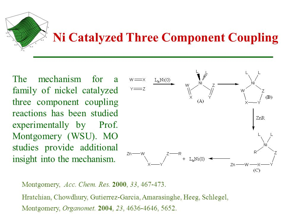 Ni Catalyzed Three Component Coupling Montgomery, Acc.