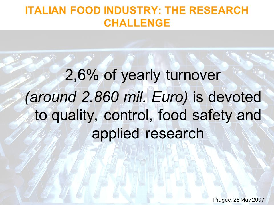 ITALIAN FOOD INDUSTRY: THE RESEARCH CHALLENGE 2,6% of yearly turnover (around 2.860 mil.