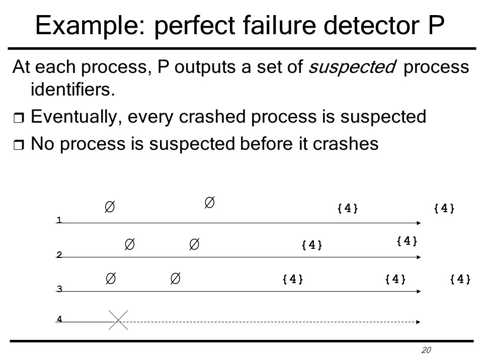20 Example: perfect failure detector P At each process, P outputs a set of suspected process identifiers.