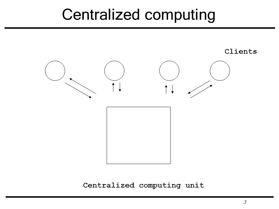 3 Centralized computing Clients Centralized computing unit