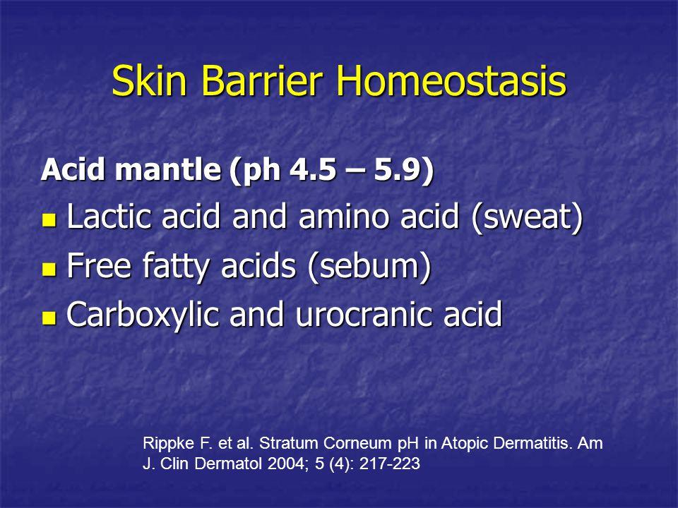 Skin Barrier Homeostasis Acid mantle (ph 4.5 – 5.9) Lactic acid and amino acid (sweat) Lactic acid and amino acid (sweat) Free fatty acids (sebum) Fre