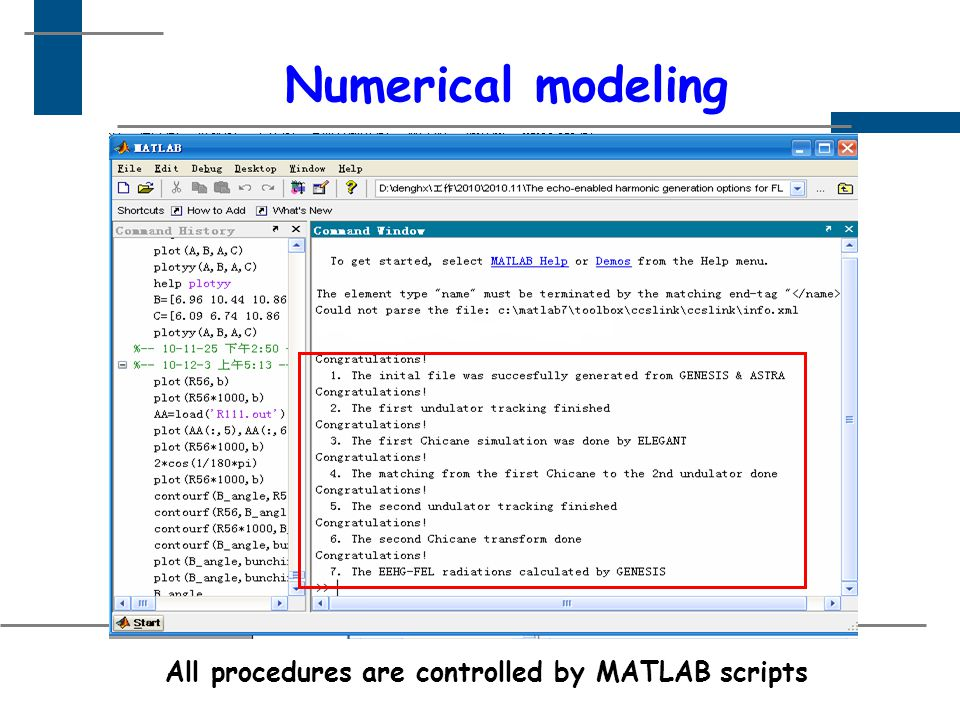Numerical modeling All procedures are controlled by MATLAB scripts