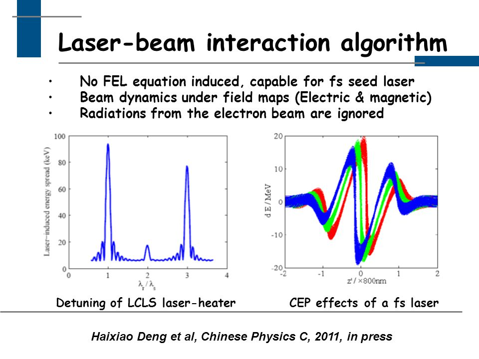 Laser-beam interaction algorithm Detuning of LCLS laser-heaterCEP effects of a fs laser No FEL equation induced, capable for fs seed laser Beam dynamics under field maps (Electric & magnetic) Radiations from the electron beam are ignored Haixiao Deng et al, Chinese Physics C, 2011, in press
