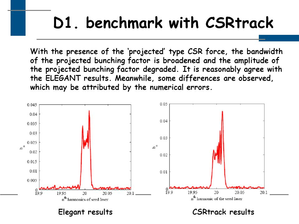 D1. benchmark with CSRtrack Elegant resultsCSRtrack results With the presence of the 'projected' type CSR force, the bandwidth of the projected bunchi