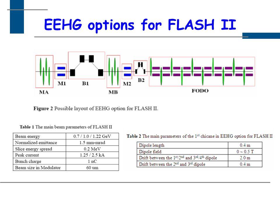 EEHG optimization for FLASH II EEHG theoryEEHG simulation: steady-state