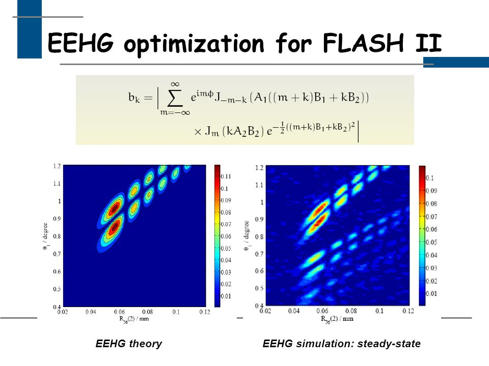 EEHG optimization for FLASH II EEHG theoryEEHG simulation: steady-state