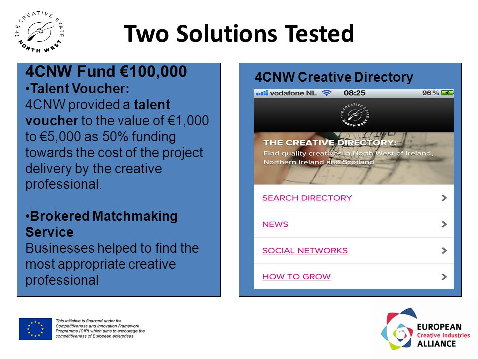 Two Solutions Tested 4CNW Fund €100,000 Talent Voucher: 4CNW provided a talent voucher to the value of €1,000 to €5,000 as 50% funding towards the cost of the project delivery by the creative professional.